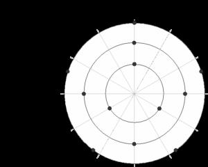 polyrhythm51